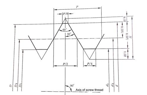 Metric thread gauges supplier,Metric ring and plug gages | gaugestools